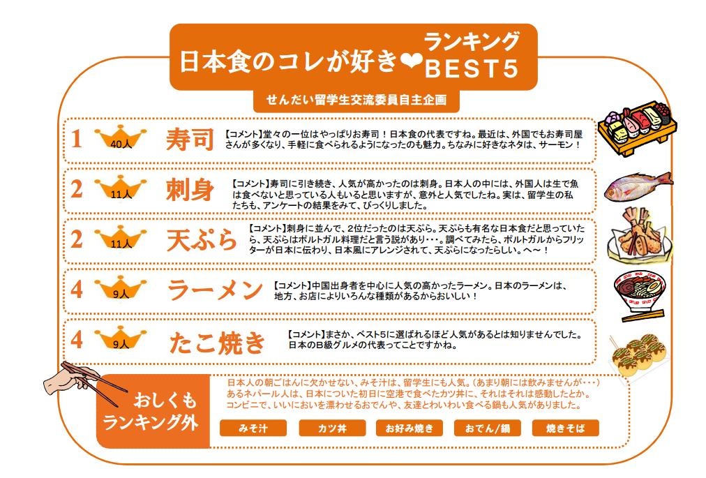スクリーンショット 2015-06-13 18.17.19