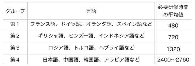 若尾くん4-1